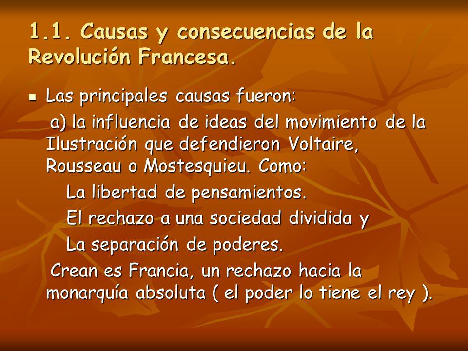 1.1. Causas y consecuencias de la Revolución Francesa.