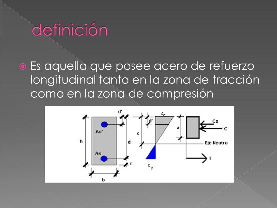 definición Es aquella que posee acero de refuerzo longitudinal tanto en la zona de tracción como en la zona de compresión.
