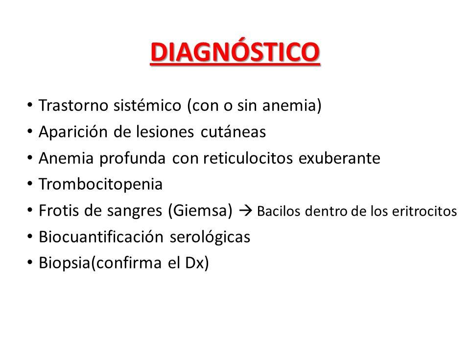 DIAGNÓSTICO Trastorno sistémico (con o sin anemia)