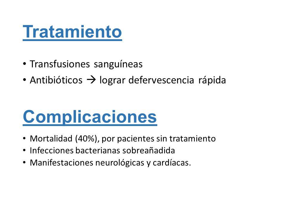 Tratamiento Complicaciones Transfusiones sanguíneas