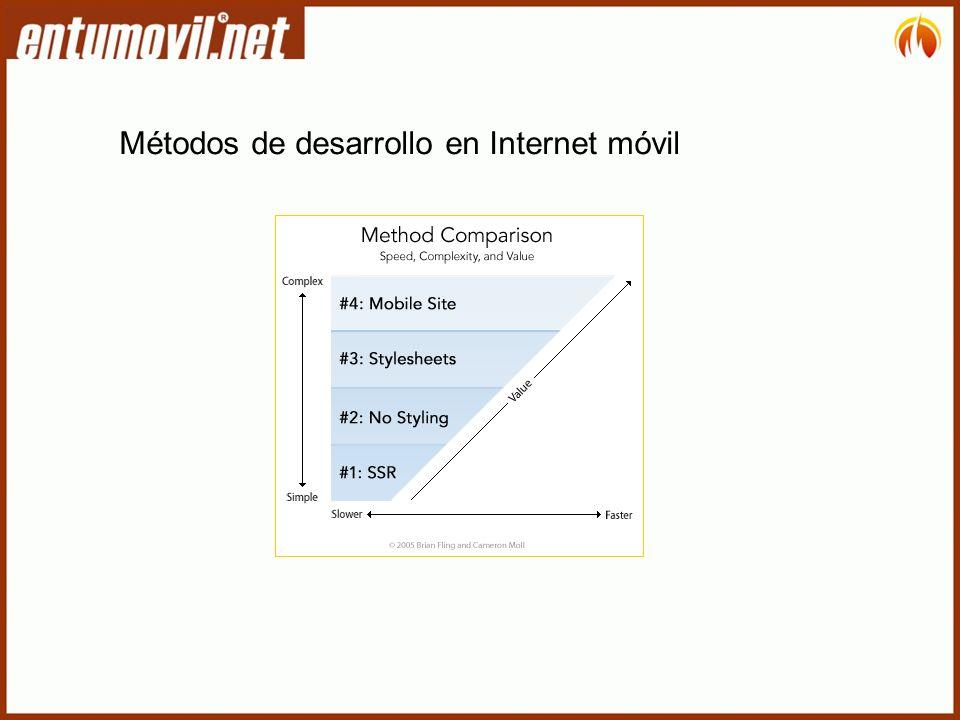 Métodos de desarrollo en Internet móvil