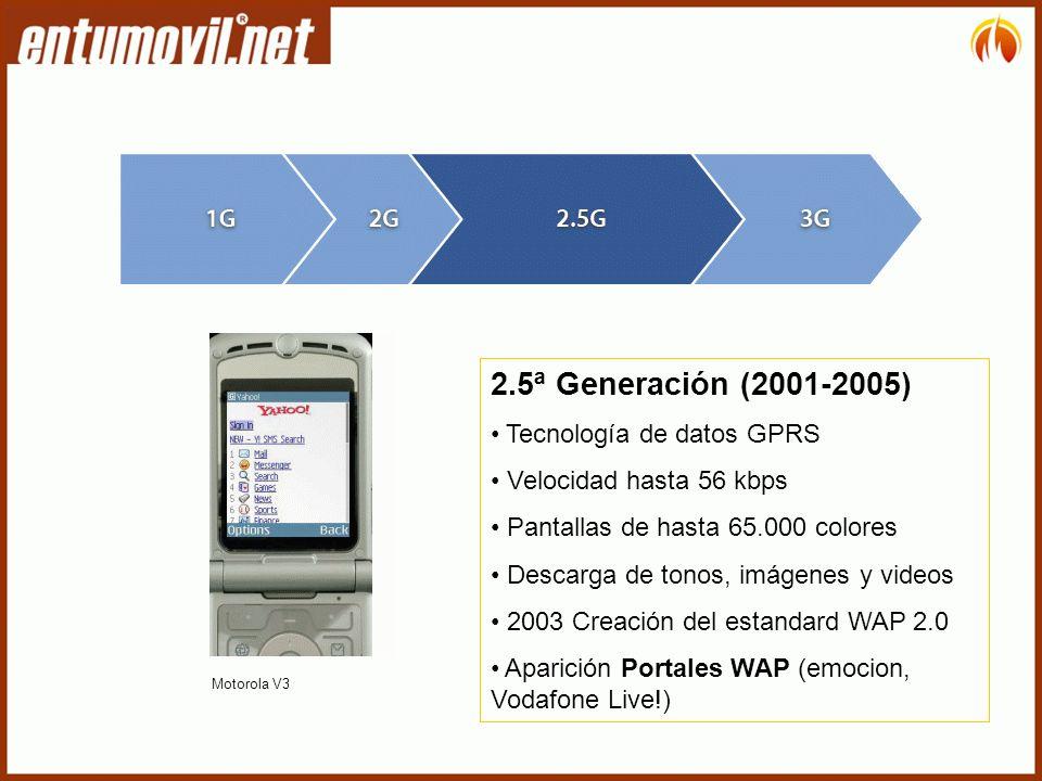 2.5ª Generación (2001-2005) Tecnología de datos GPRS