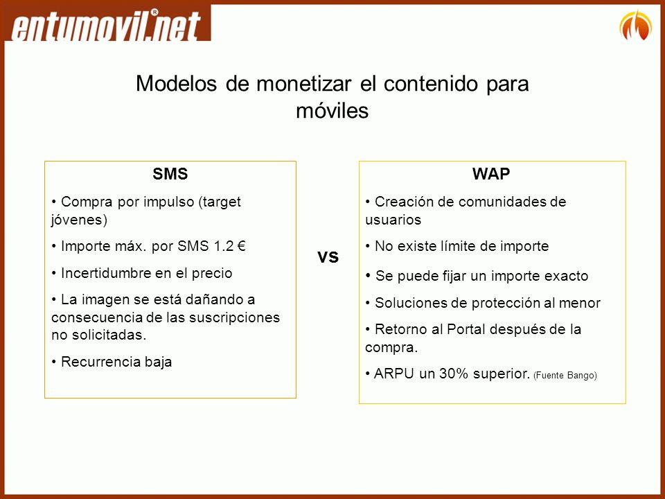 Modelos de monetizar el contenido para móviles