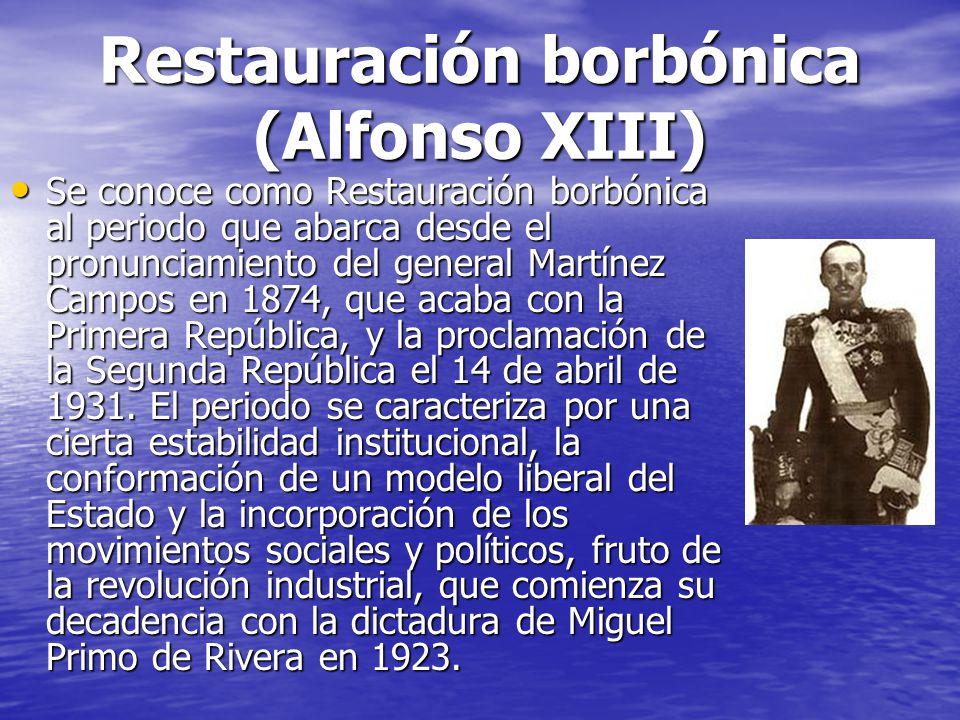 Restauración borbónica (Alfonso XIII)