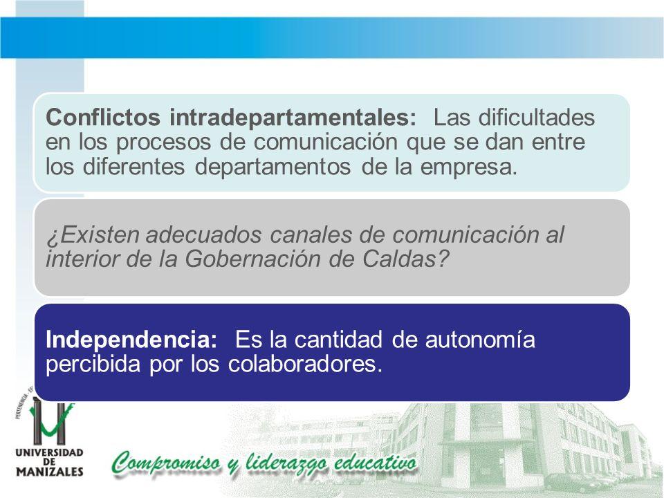Conflictos intradepartamentales: Las dificultades en los procesos de comunicación que se dan entre los diferentes departamentos de la empresa.