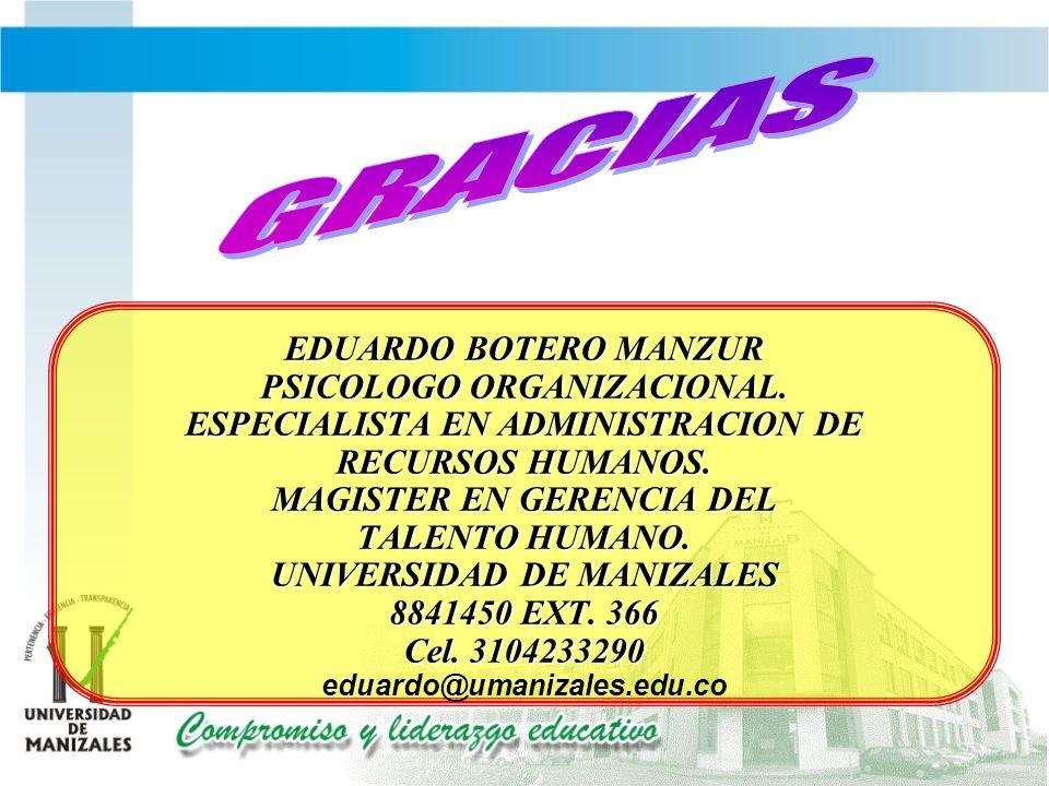 GRACIAS EDUARDO BOTERO MANZUR PSICOLOGO ORGANIZACIONAL.