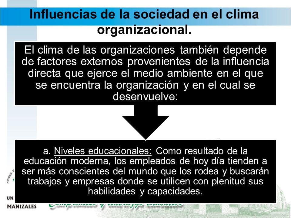 Influencias de la sociedad en el clima organizacional.