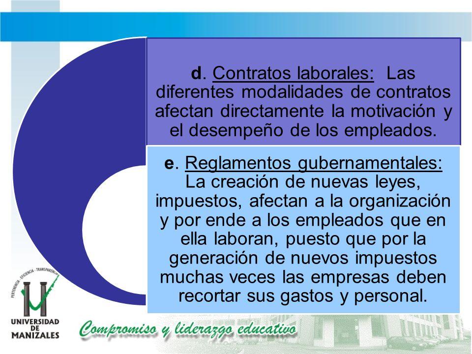 d. Contratos laborales: Las diferentes modalidades de contratos afectan directamente la motivación y el desempeño de los empleados.