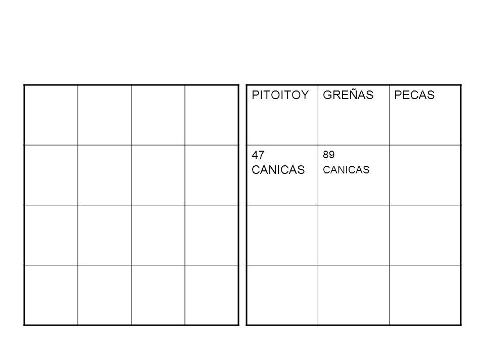 PITOITOY GREÑAS PECAS 47 CANICAS 89 CANICAS