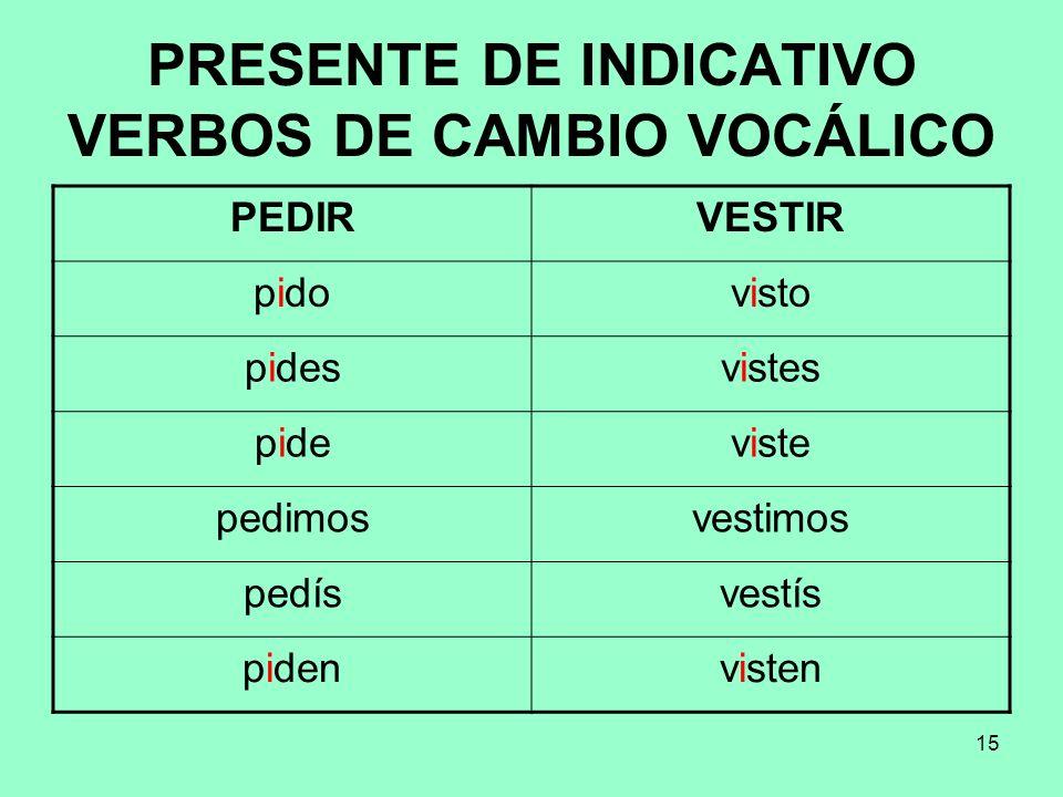 PRESENTE DE INDICATIVO VERBOS DE CAMBIO VOCÁLICO