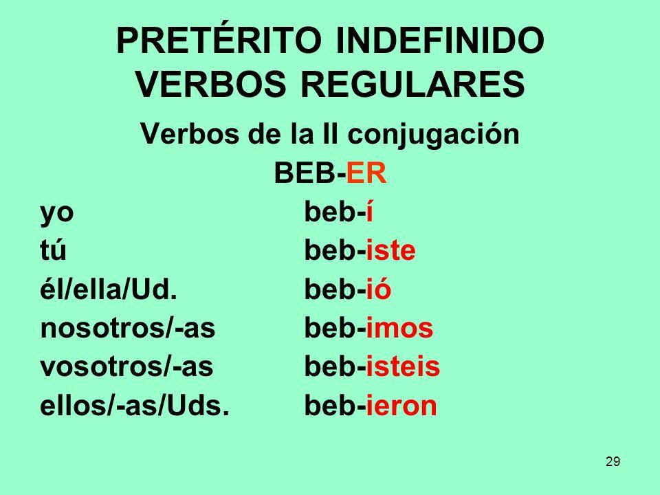 PRETÉRITO INDEFINIDO VERBOS REGULARES