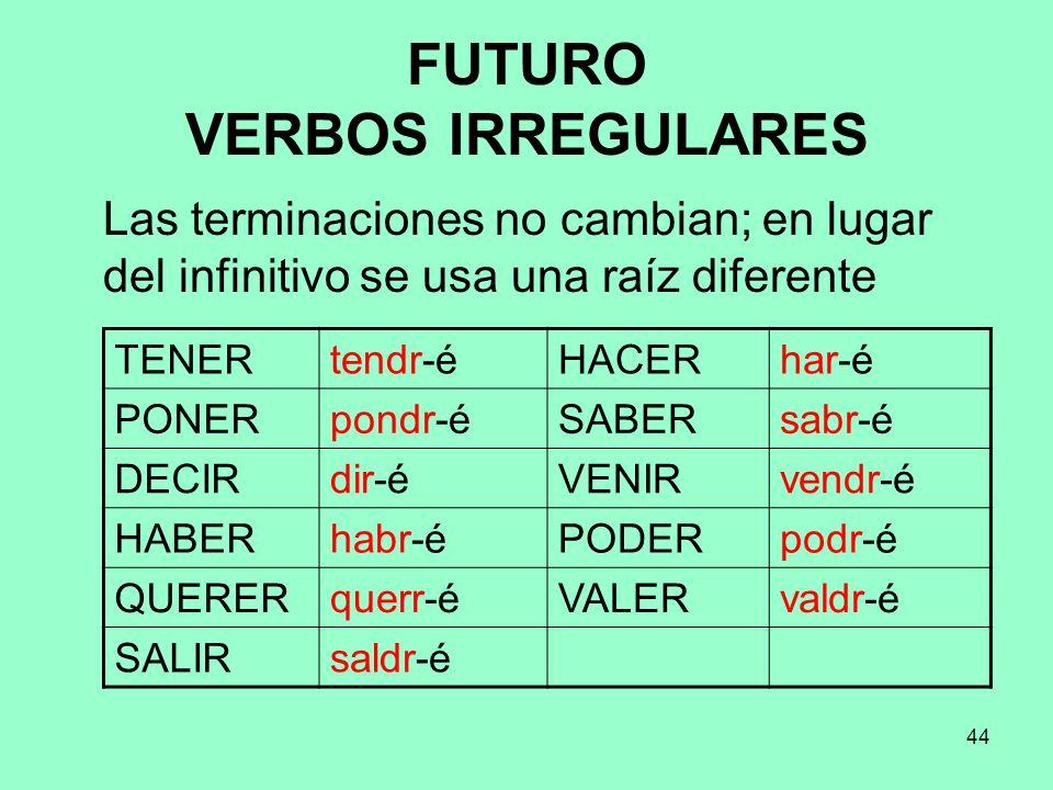 FUTURO VERBOS IRREGULARES