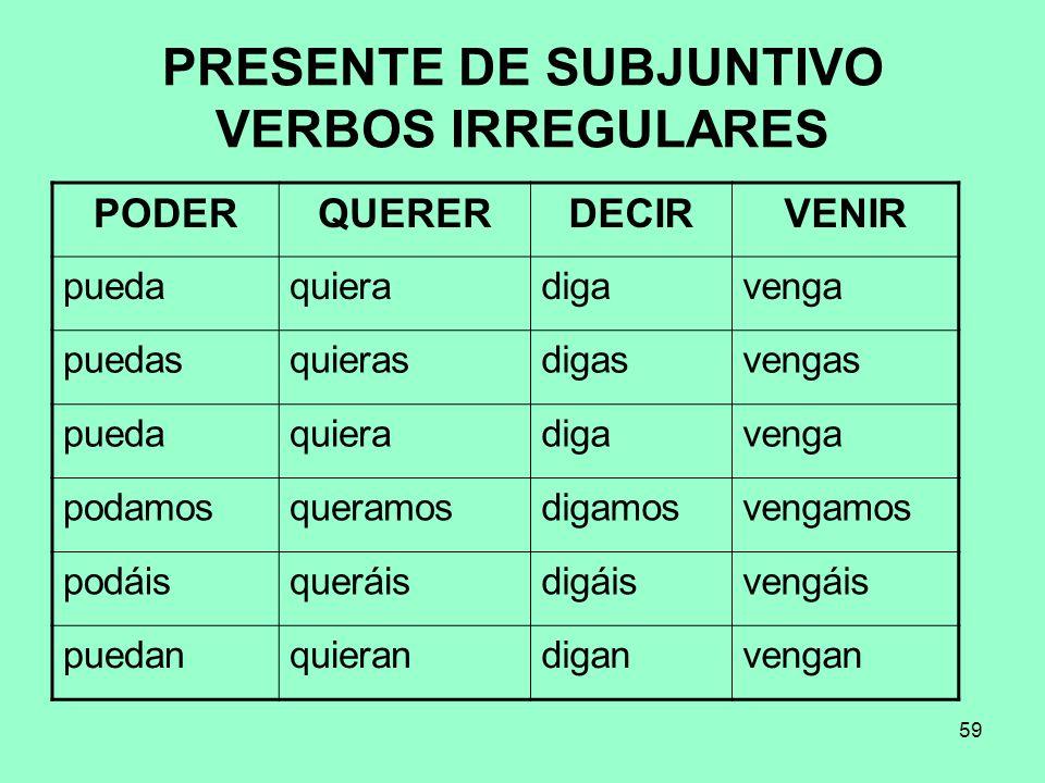 PRESENTE DE SUBJUNTIVO VERBOS IRREGULARES