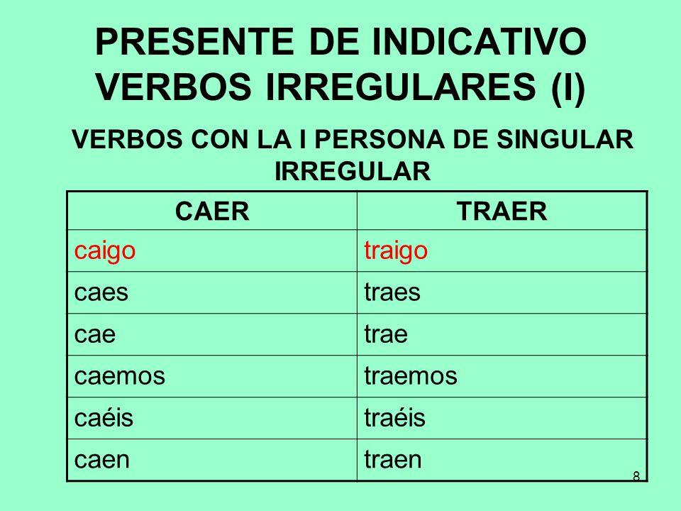 PRESENTE DE INDICATIVO VERBOS IRREGULARES (I)