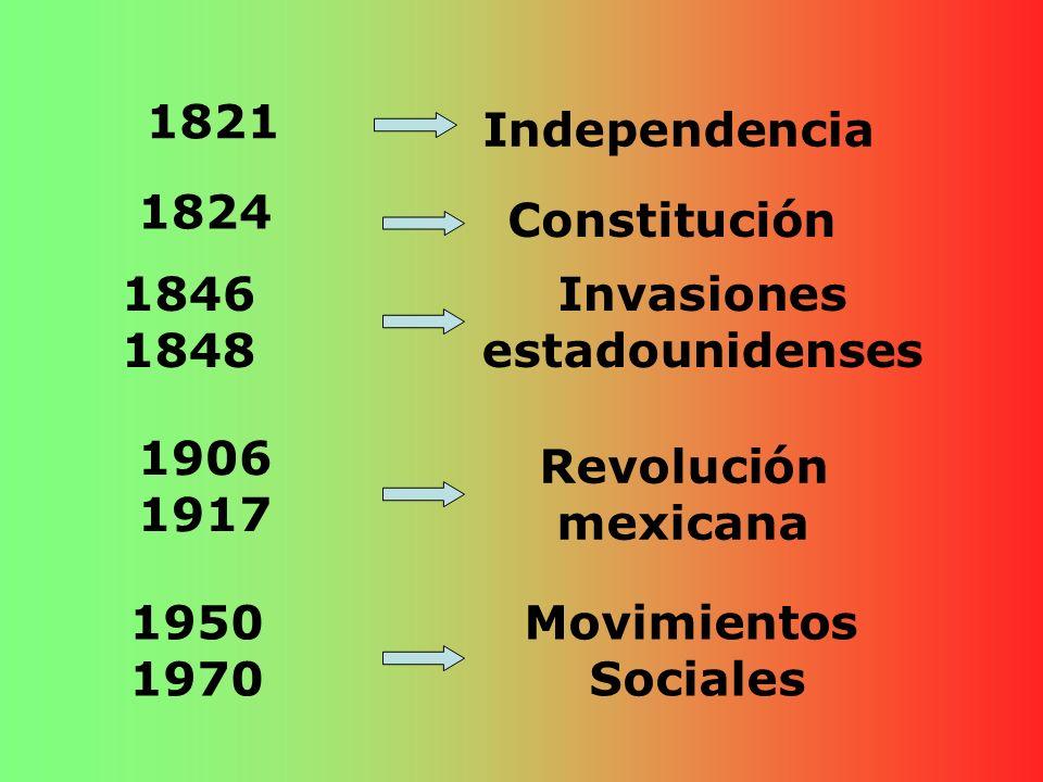1821 Independencia. 1824. Constitución. 1846. 1848. Invasiones. estadounidenses. 1906. 1917.