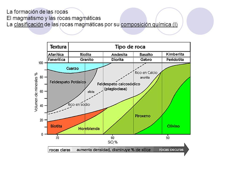 La formación de las rocas El magmatismo y las rocas magmáticas La clasificación de las rocas magmáticas por su composición química (I)