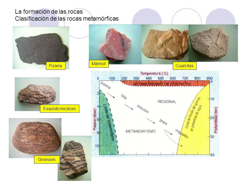 La Formaci N De Las Rocas Las Rocas El Concepto De Roca