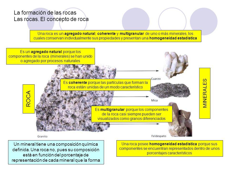 La formación de las rocas Las rocas. El concepto de roca