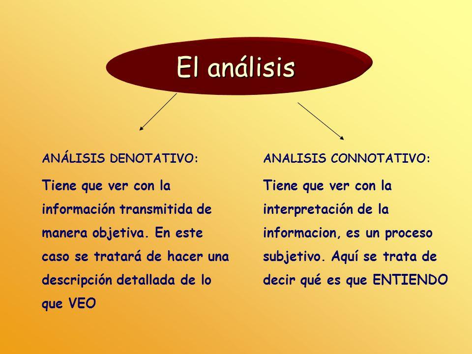 El análisis ANÁLISIS DENOTATIVO: