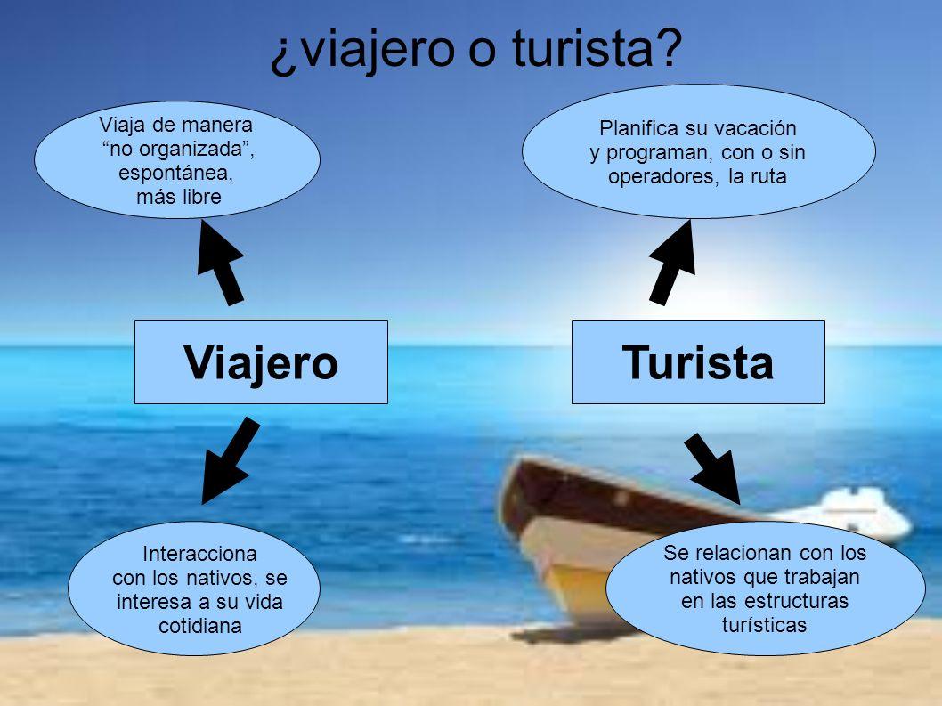 ¿viajero o turista Viajero Turista Planifica su vacación