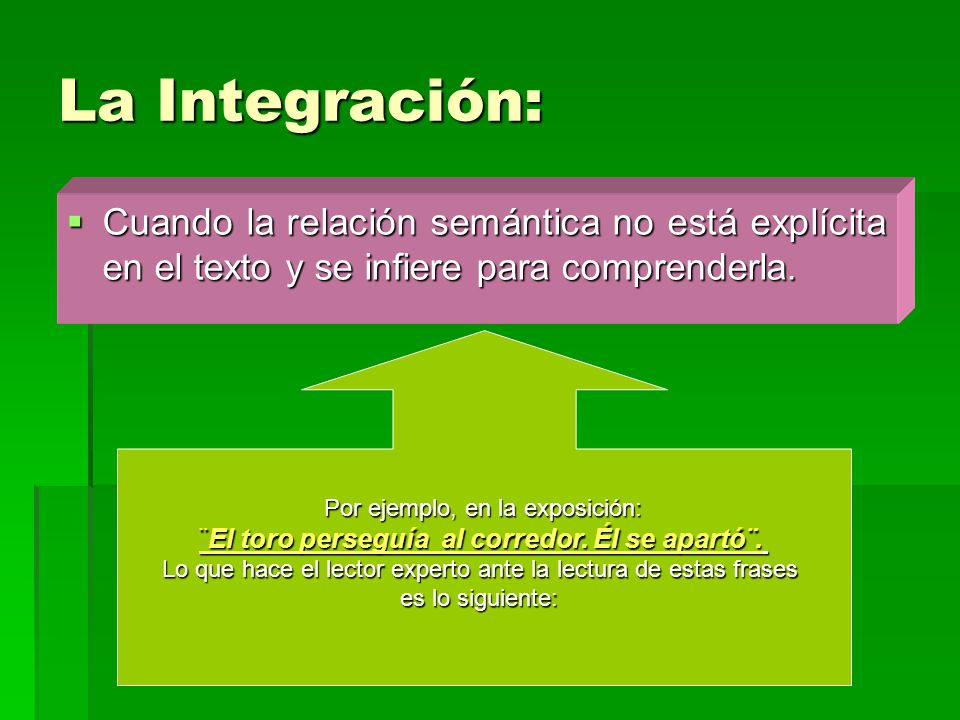 La Integración: Cuando la relación semántica no está explícita en el texto y se infiere para comprenderla.