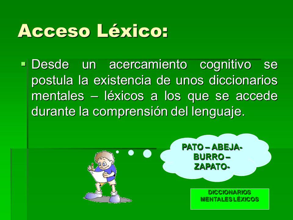 Acceso Léxico: