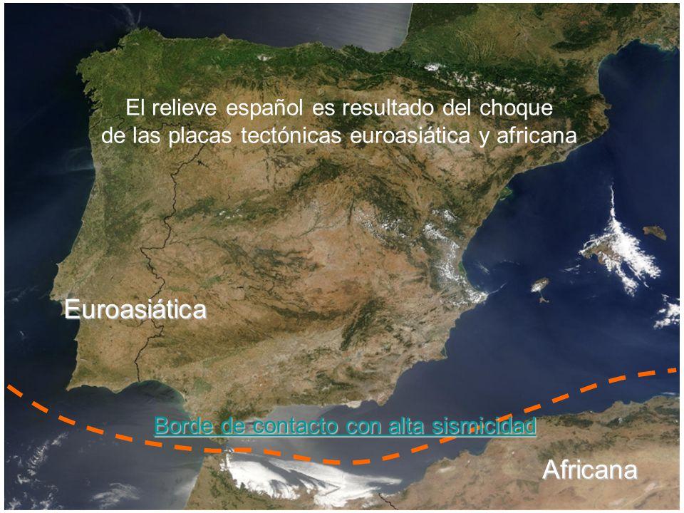 Euroasiática Africana El relieve español es resultado del choque