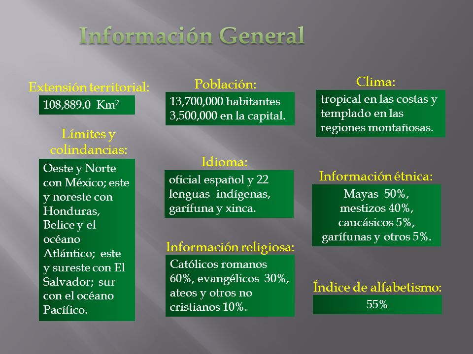 Información General Clima: Población: Extensión territorial: