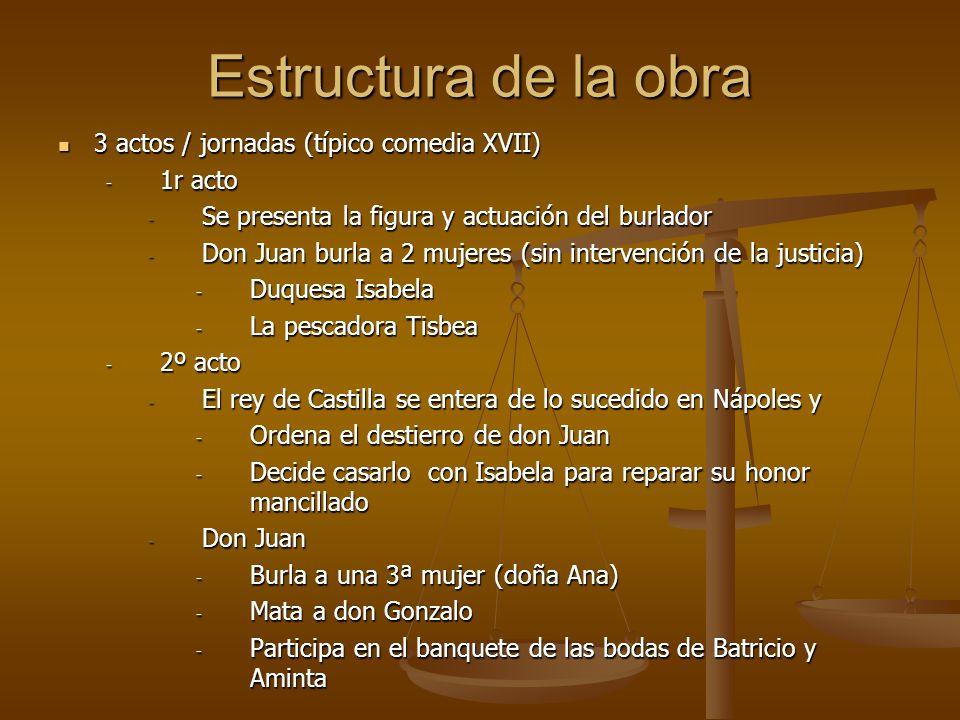 Estructura de la obra 3 actos / jornadas (típico comedia XVII) 1r acto