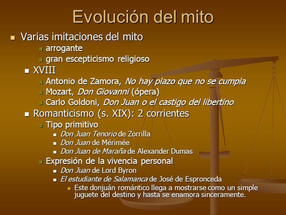 Evolución del mito Varias imitaciones del mito XVIII