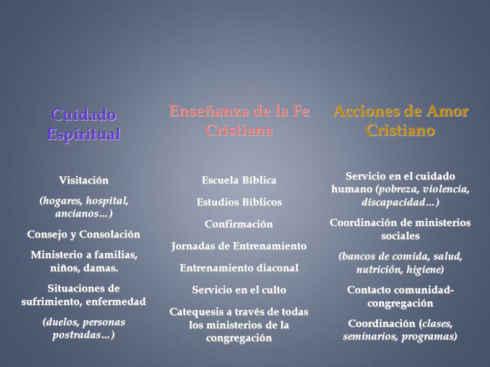 Enseñanza de la Fe Cristiana