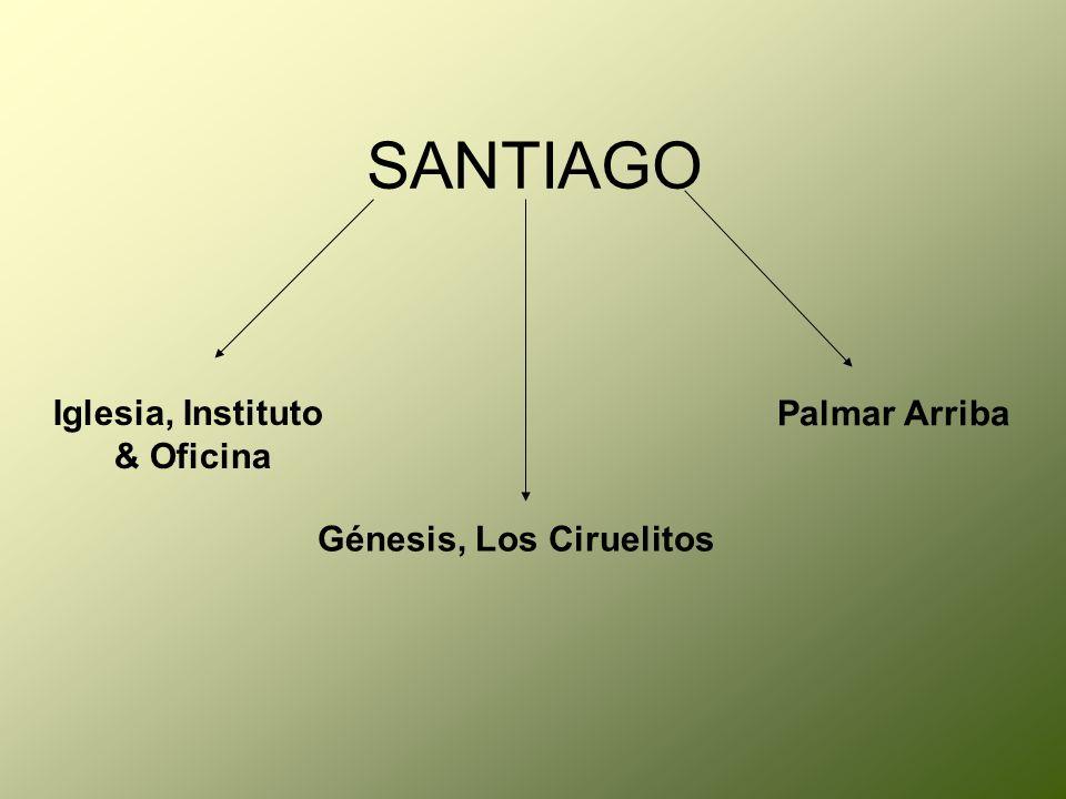 Génesis, Los Ciruelitos