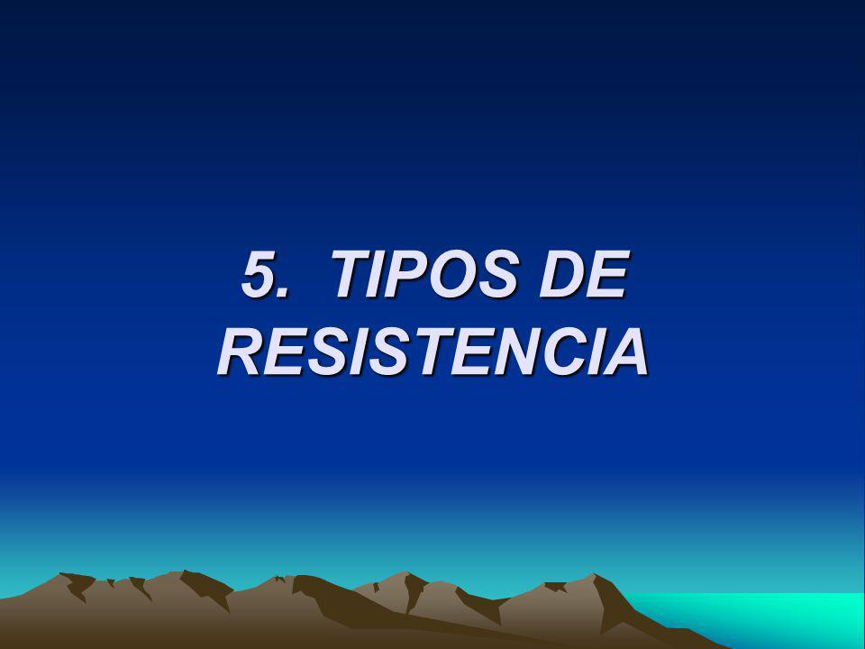 5. TIPOS DE RESISTENCIA