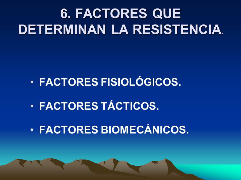 6. FACTORES QUE DETERMINAN LA RESISTENCIA.