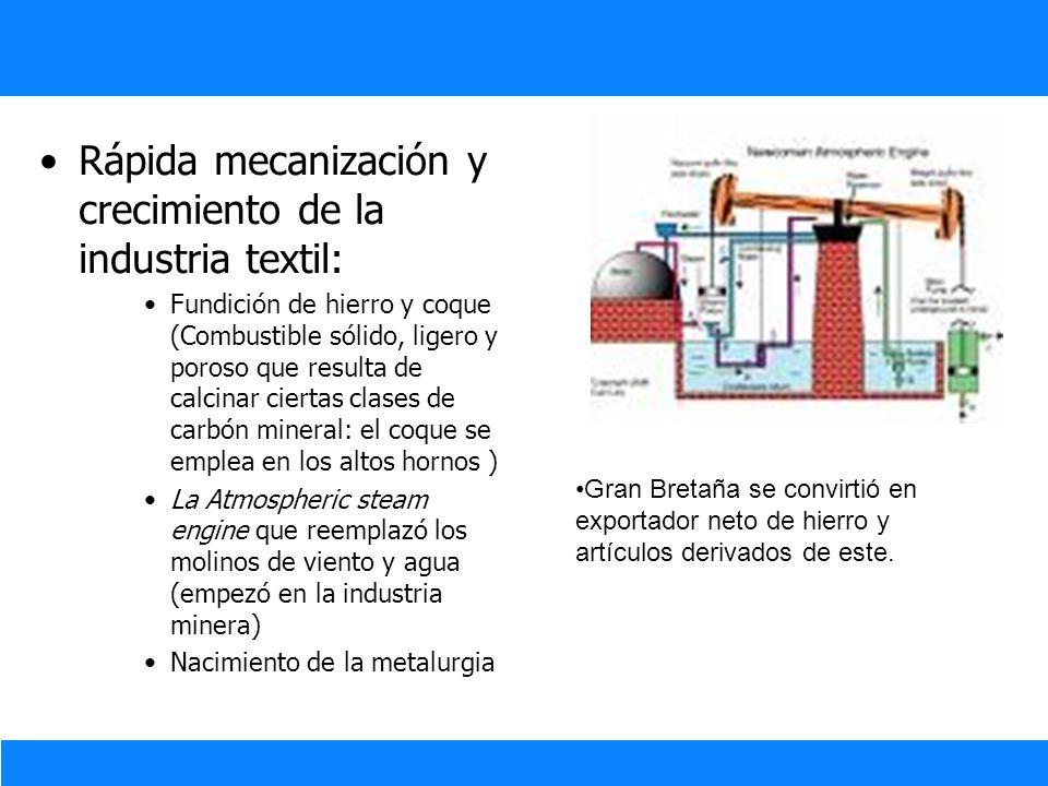 Innovación y Tecnología Industrial