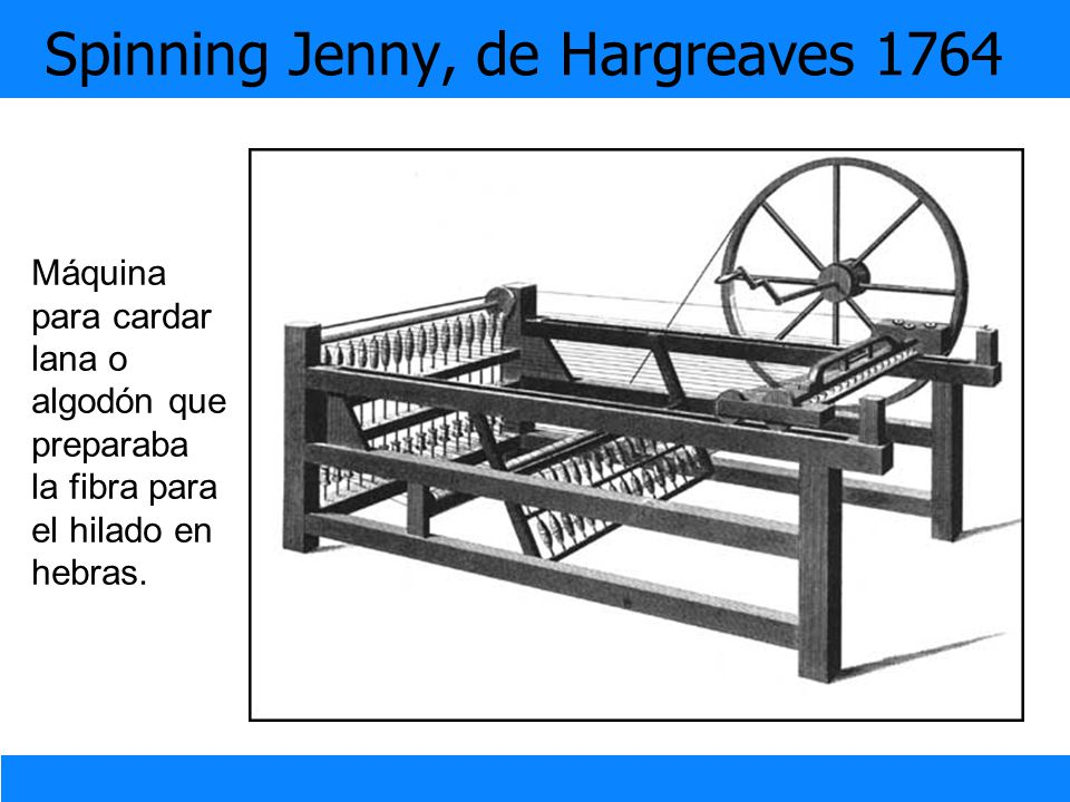 Spinning Jenny, de Hargreaves 1764