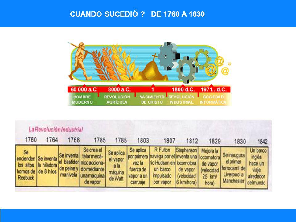 CUANDO SUCEDIÓ DE 1760 A 1830