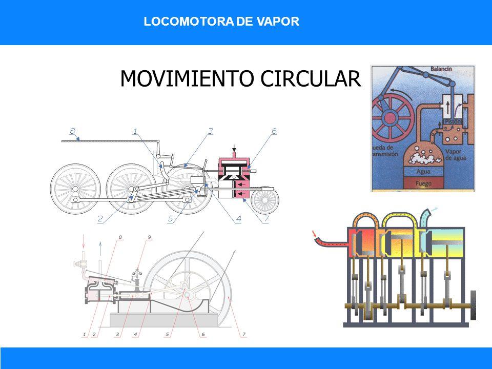 LOCOMOTORA DE VAPOR MOVIMIENTO CIRCULAR