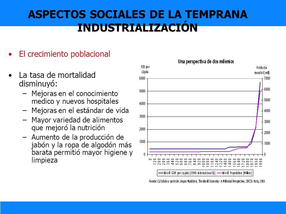 ASPECTOS SOCIALES DE LA TEMPRANA INDUSTRIALIZACIÓN