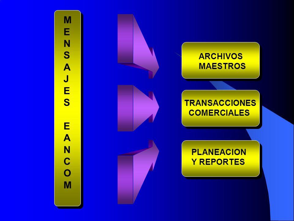 M E N S A J C O ARCHIVOS MAESTROS TRANSACCIONES COMERCIALES PLANEACION