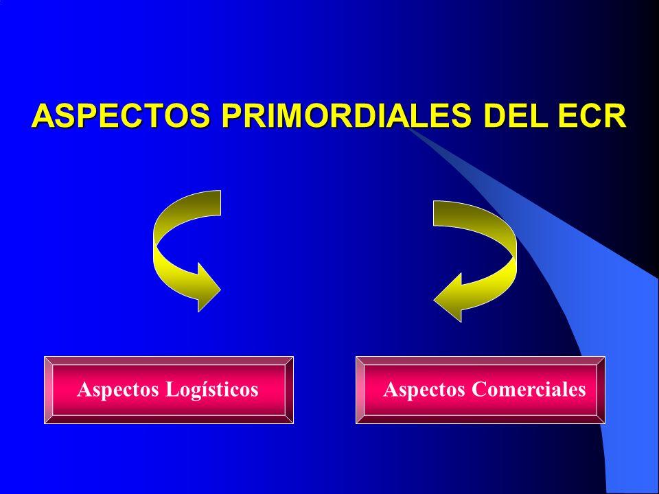 ASPECTOS PRIMORDIALES DEL ECR