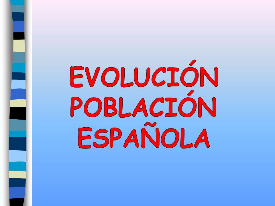 EVOLUCIÓN POBLACIÓN ESPAÑOLA