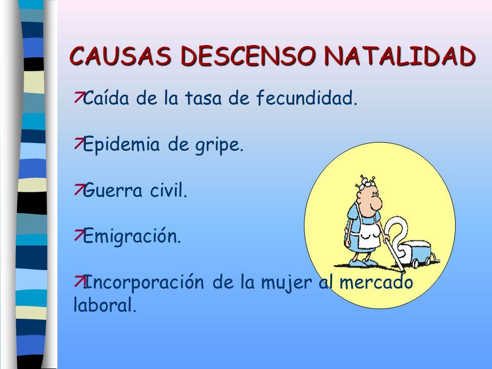 CAUSAS DESCENSO NATALIDAD