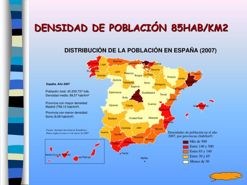DENSIDAD DE POBLACIÓN 85HAB/KM2