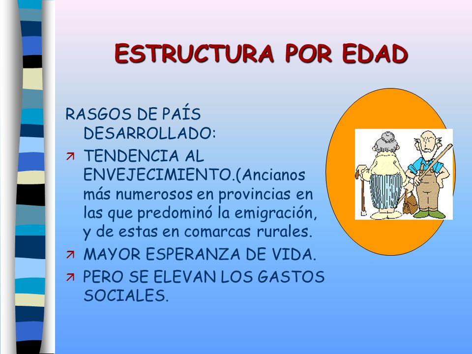 ESTRUCTURA POR EDAD RASGOS DE PAÍS DESARROLLADO: