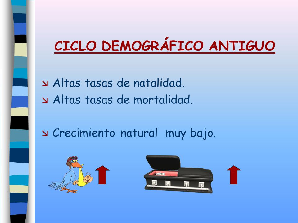 CICLO DEMOGRÁFICO ANTIGUO
