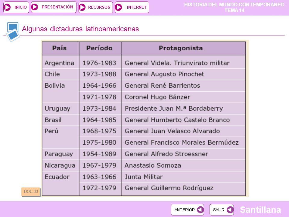 Algunas dictaduras latinoamericanas