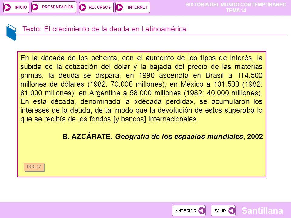 Texto: El crecimiento de la deuda en Latinoamérica