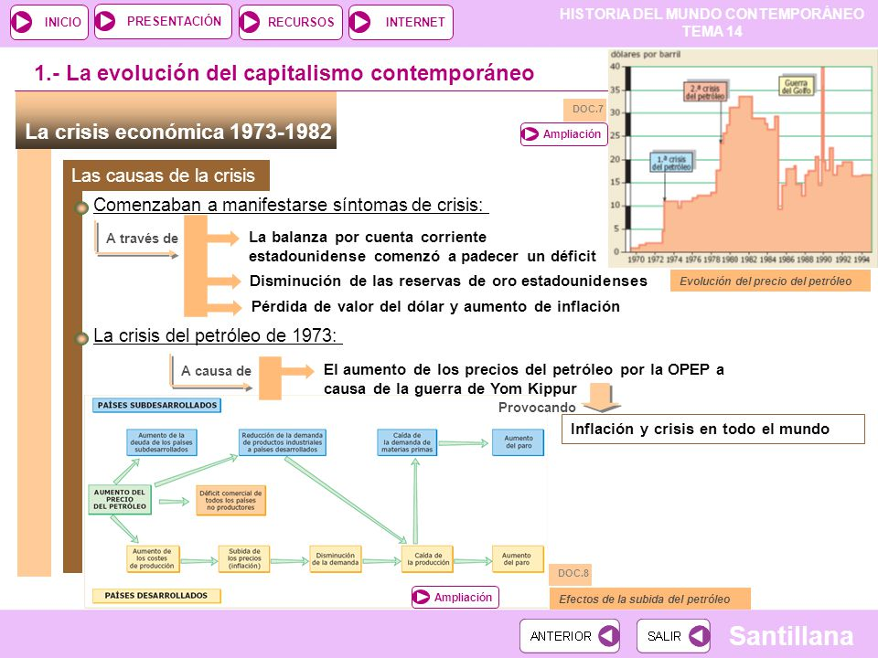 1.- La evolución del capitalismo contemporáneo