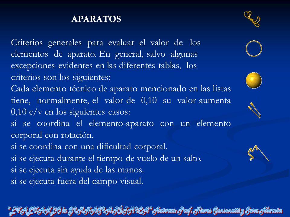 Criterios generales para evaluar el valor de los